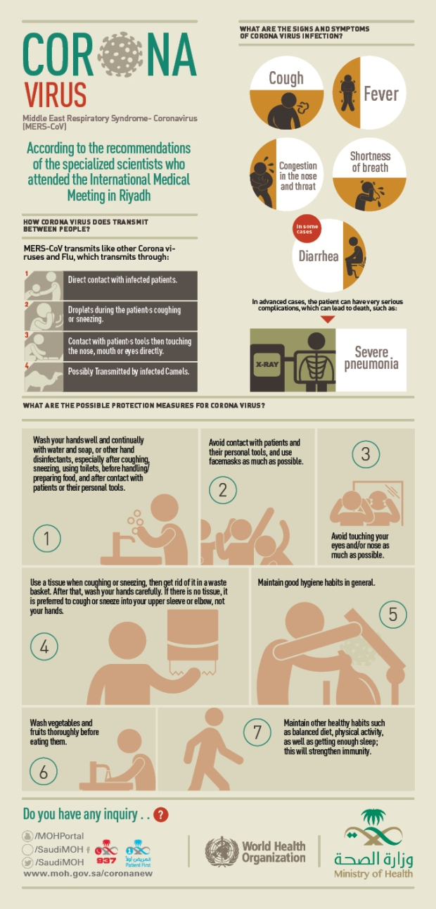 Corona Infographic 01 - Main - English