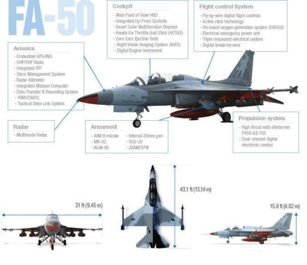 FA-50_zpse935dc8e
