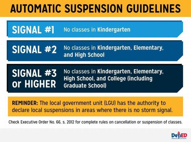 Automatic-Suspension-Guidelines